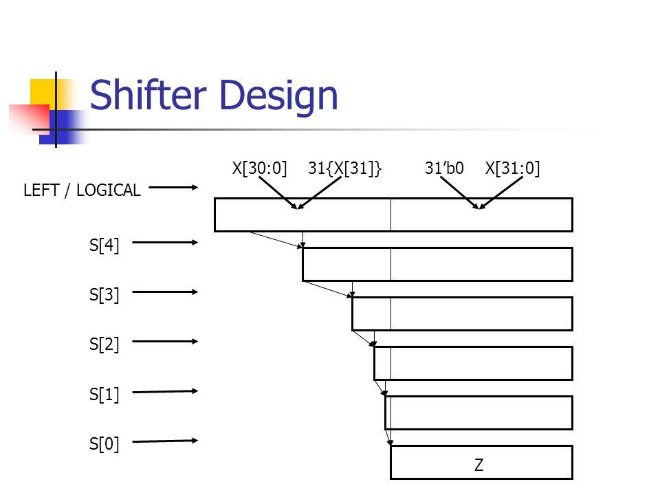Shifter Design X[30:0] 31{X[31]} 31'b0 X[31:0] LEFT / LOGICAL S[4]